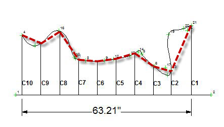 Author's Ford Mustang Crush Profile with Equal spacing of Crush Measurements