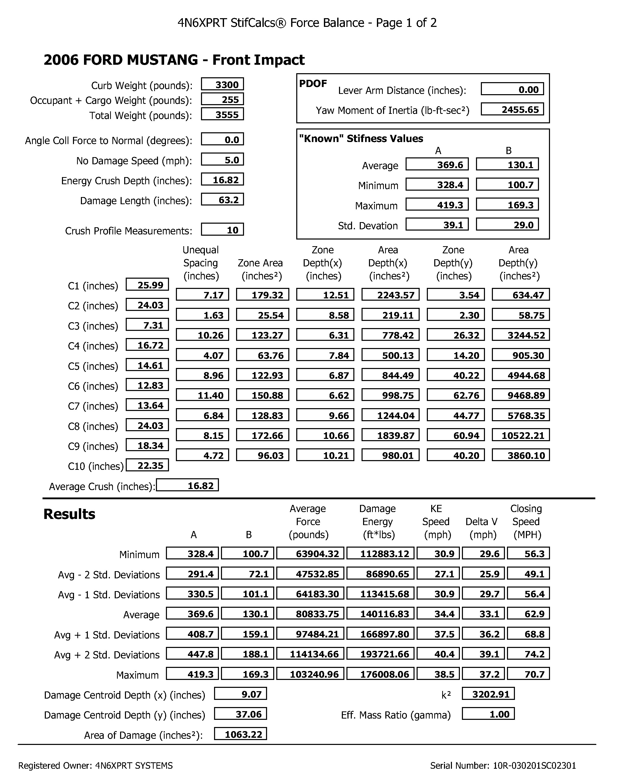 Force Balance Output Results for 2006 Ford Mustang